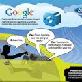 A Google már az utazásainkba is beleszólna
