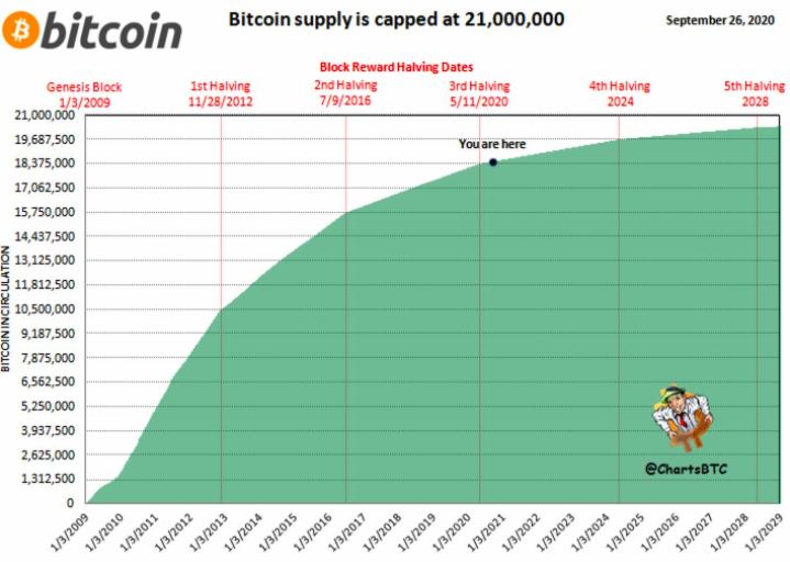 Keresni bitcoinokat az interneten. Online pénzkereseti lehetőségek: Mi működik, és mi nem?