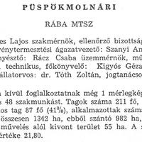 928. A községi termelőszövetkezet 1983-ban
