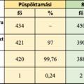 1025. Az 1945-ös választás helyi eredményei