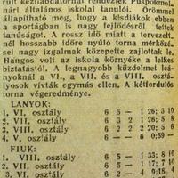 184. Kézilabda-torna Püspökmolnáriban 1958-ban