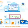 Új hazai fejlesztésű B2B piactér indult az egészség és a fenntarthatóság szolgálatában