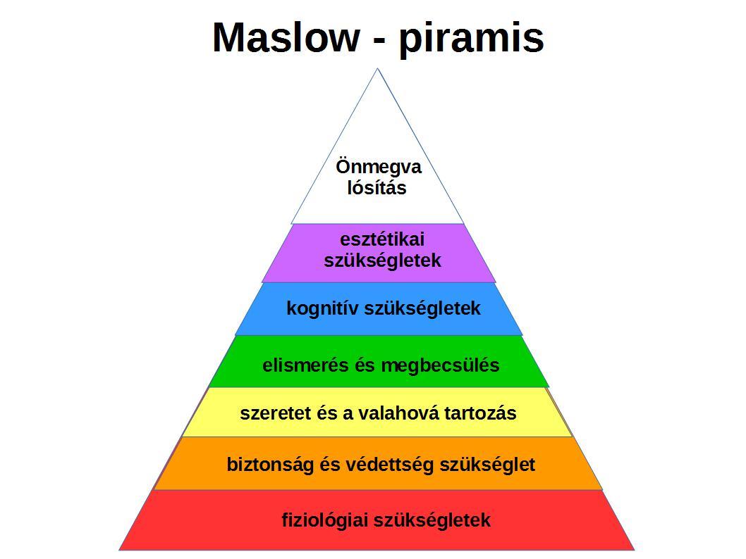 maslow-piramis.jpg