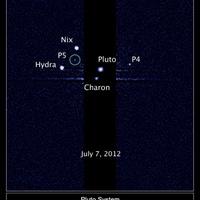 Újabb égitesttel bővült a Naprendszer