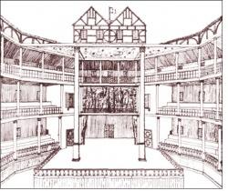 A Globe Színház
