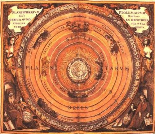 Ptolemaiosz világképe.