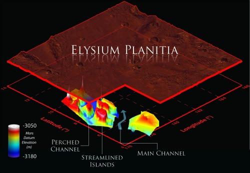 A Mars felszíne alatt rejtőző Marte Vallis csatorna 3D-s megjelenítése