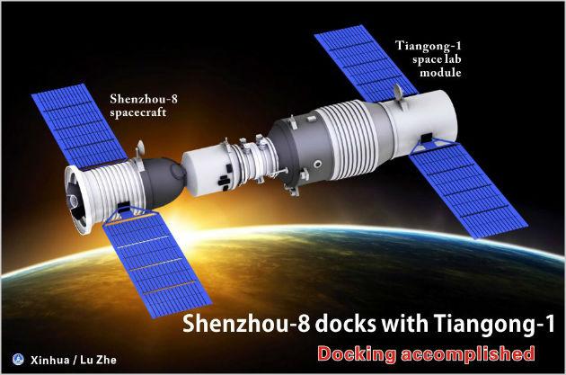 Grafikus ábra, amelyen a Sencsou-8 kínai ember nélküli űrhajónak (b) és a Föld körül keringő Tienkung-1-nek, a tervezett kínai űrállomás első moduljának (j) összekapcsolódása látható 2011-ben. (Fotó: Hirado.hu/MTI/Hszinhua/Lu Csö)