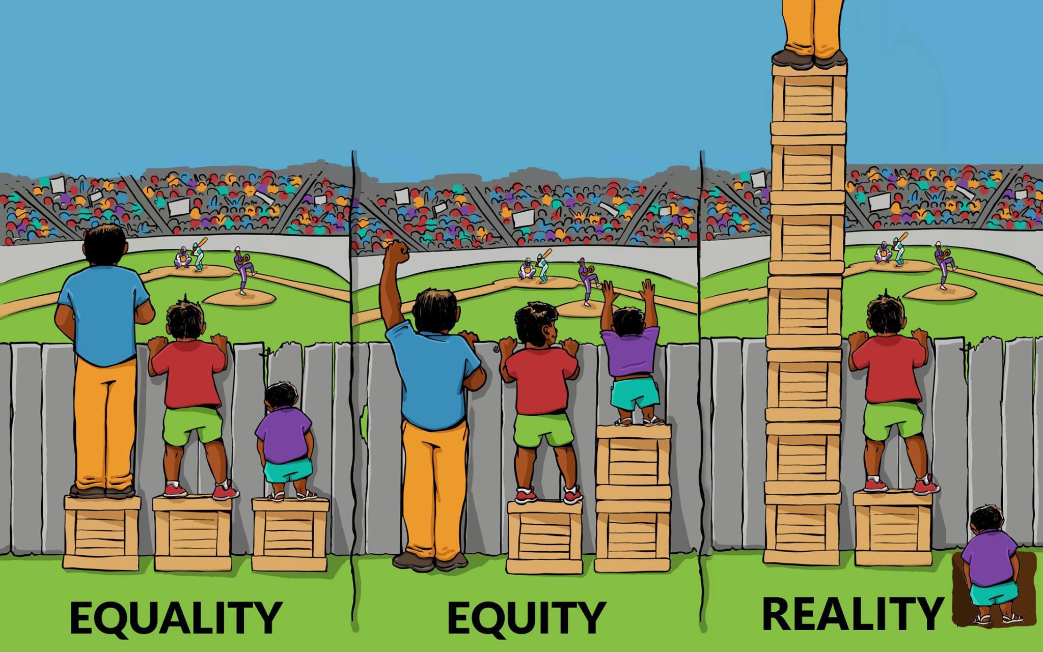 equality-equity-reality.jpg