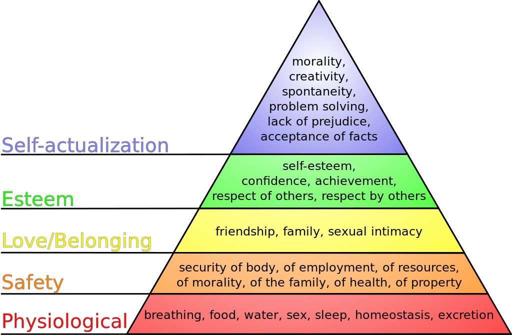 maslow_s_hierarchy_of_needs_svg.png