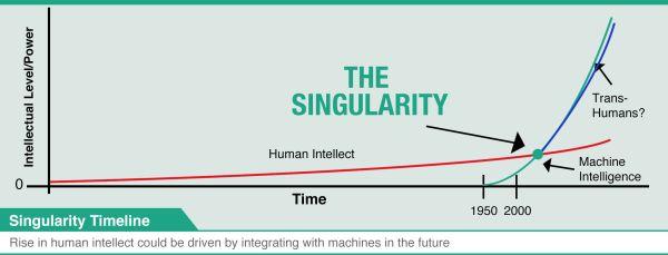 singularity3.jpg