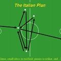 A soros ellenfél - Olaszország