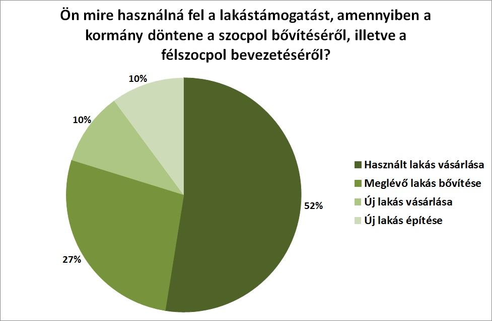 Szocpol felmérés3.jpg