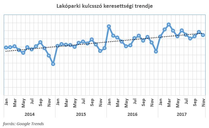 lakopark_kereses.png