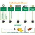 Letölthető útmutató a jövő villanyszerelőinek