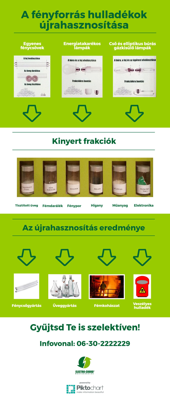 ecm_infochart.png