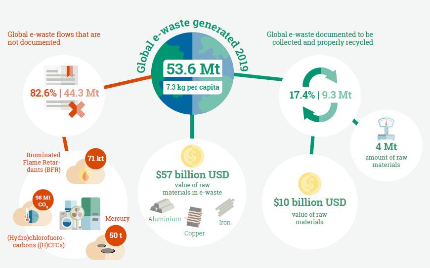 infographic2-gem2020_3.jpg