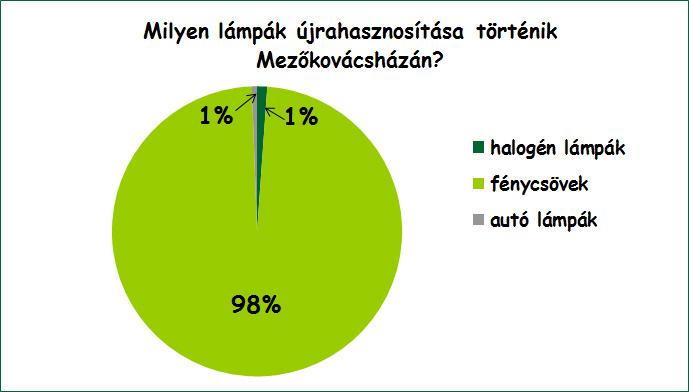mezokovacshaza_stat2.jpg