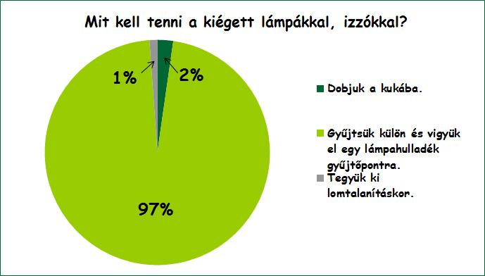 mezokovacshaza_stat4.jpg