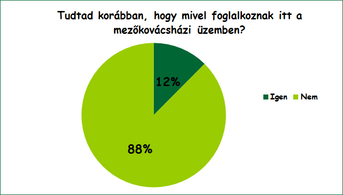 mezokovacshaza_stat5.jpg