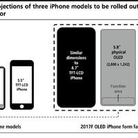 Minden, amit eddig tudunk az iPhone 8-ról