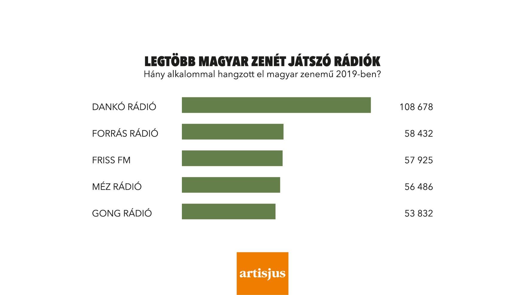 majus_nagyfelo_radio_csatornak.JPG