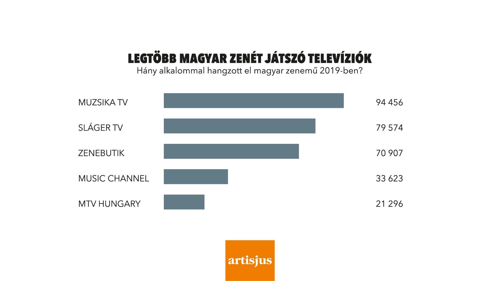 majus_nagyfelo_tv_csatornak.JPG
