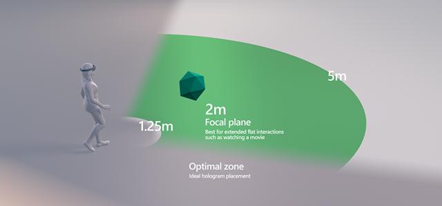 hologram-zona.png