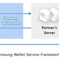 A Samsung belép a mobilfizetési piacra