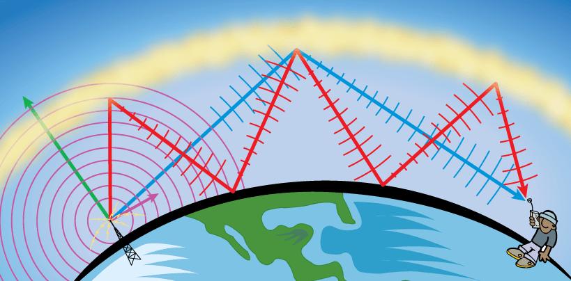 ionosphere-819x404.png