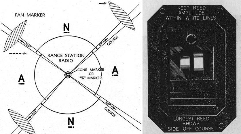 radio-range2.jpg