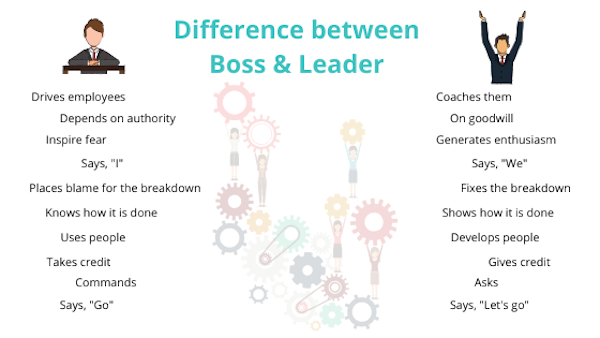 difference_between_boss_leader_1.png