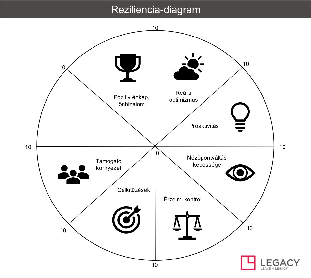 reziliencia_diagram_szu_rke.png