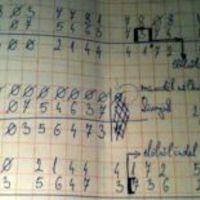 Posztajánló: a Magyar Királyi Honvédség kódoló eljárásának feltörése