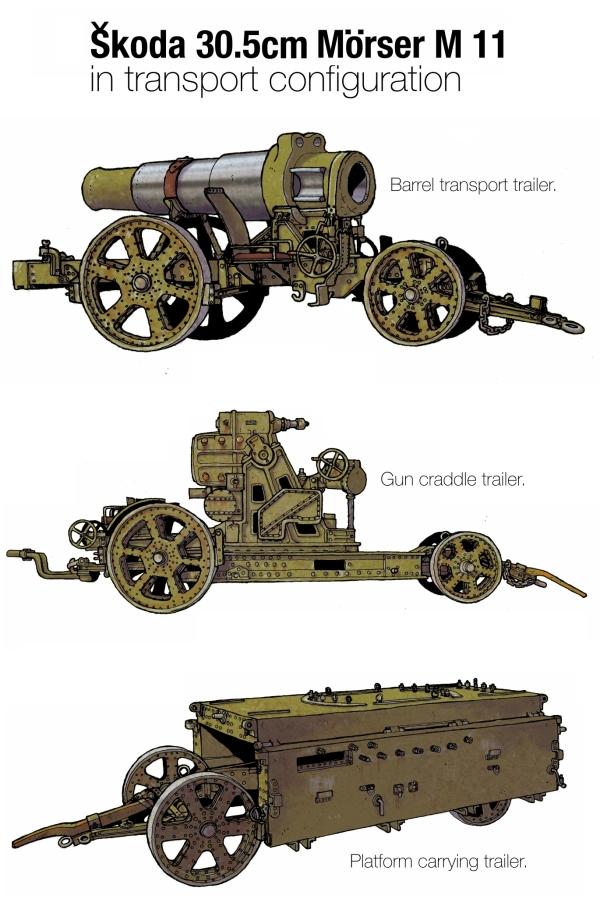 skoda_heavy_artillery_plate_2_by_wingsofwrath-d39uk17.jpg