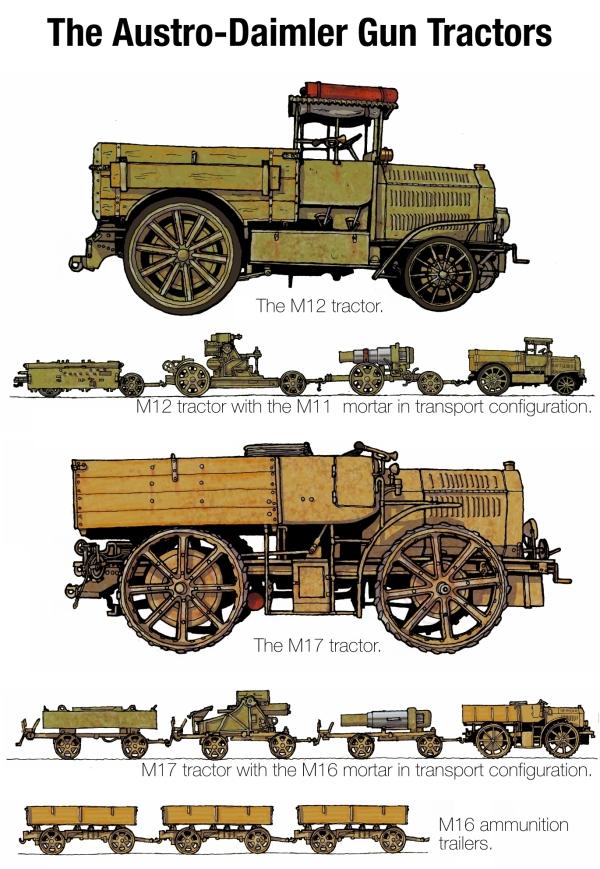 skoda_heavy_artillery_plate_3_by_wingsofwrath-d39vokm_1.jpg