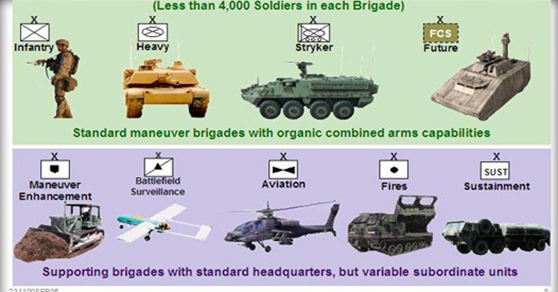 new_army_types_of_bcts.jpg