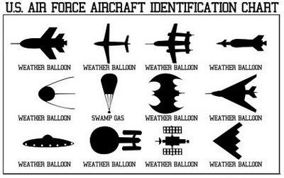 Air Force UFO ID Chart (Med).jpg