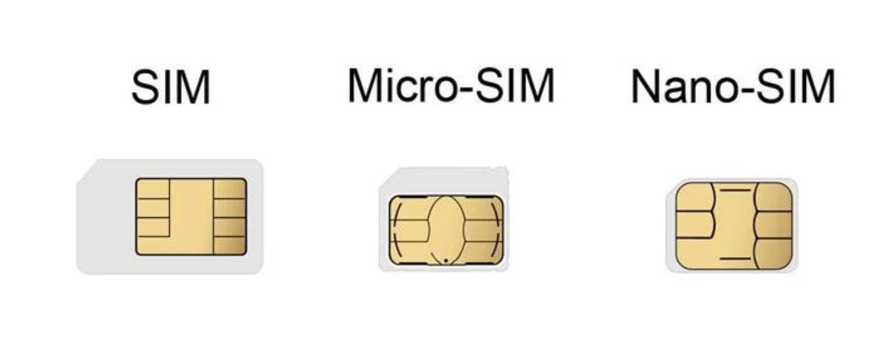 minisim-microsim-nanosim.png