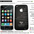 A végső iPhone 3 pletyka összefoglaló