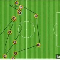 Edzői szemüveg  Neymar gólpassza - anticipációs kör - Leshelyzet 8d0ac0b9e0