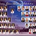 Arany János Általános Iskola végzős diákjai (2004-2012)