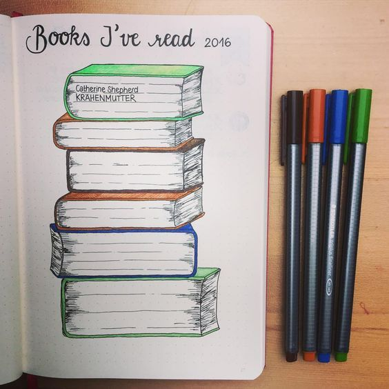 Könyvek,amelyeket az adott évben elolvastál.