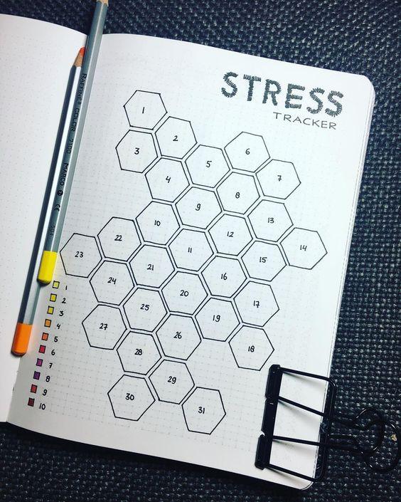 Stressz megfigyelésére szolgáló Bullet oldal