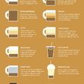 Embert a kávéjáról