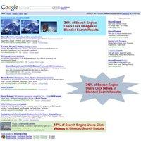 Google univerzális kereső statisztikák