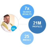 A Linkedin Toborzó = a Linkedin Recruiter bemutatása