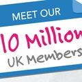 10 000 000 = 80% az Egyesült Királyságban