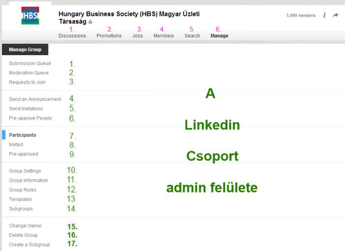 201404-csoport-admin-felulet.png