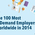 A 100 Legkeresettebb Munkahely a Linkedinen [INFOGRAFIKA]